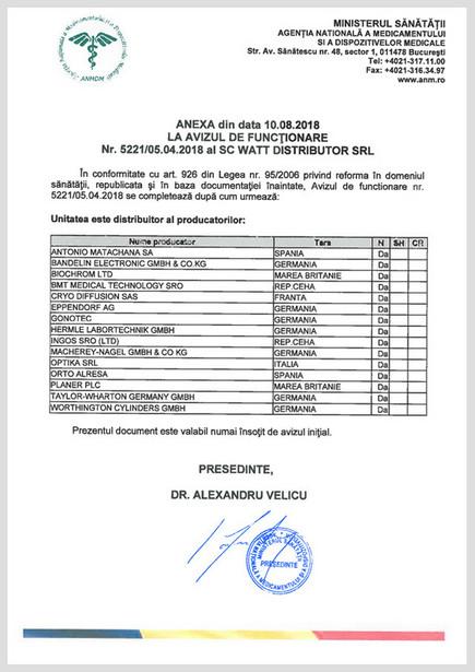 Aviz de functionare din data 10.08.2018