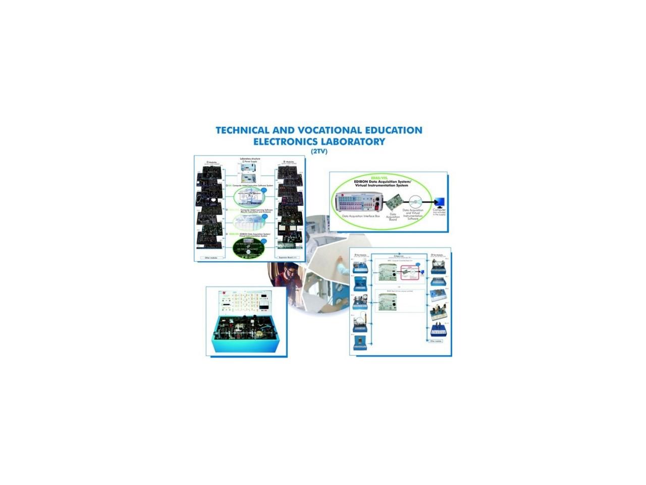 Sistem 3D pentru aplicatii de Fizica